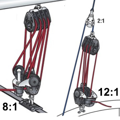Sailing hardware advice: purchase systems with blocks